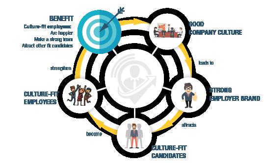 employer-branding-MNC-EN